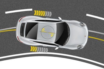 Hệ thống Điều Phối Lực Kéo Vector của Porsche (PTV) và Hệ thống điều phối lực kéo vector cao cấp của Porsche (PTV Plus)